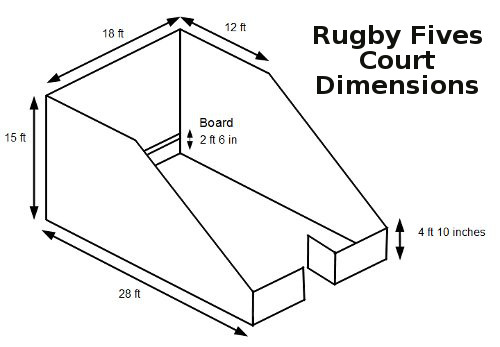 Derby moor fives Racquetball court diagram